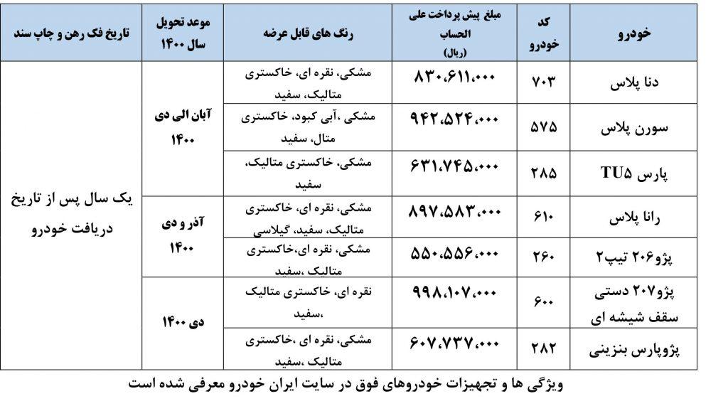 اعلام زمان قرعه کشی ایرانخودرو ویژه بهمن ماه/ لینک اسامی برندگان + جزئیات و جدول