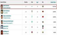 ارزشمندترین بازیکن تاریخ فوتبال ایران +عکس