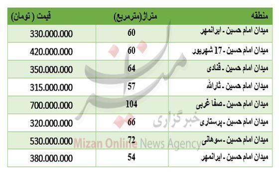 هزینه خرید آپارتمان در محدوده میدان امام حسین چقدر؟ +جدول