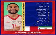 ترکیب تیم ملی فوتبال ایران برای بازی با بحرین