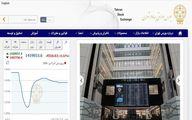 کاهش ۴۵۱۶ واحدی شاخص بورس تهران +نقشه معاملات