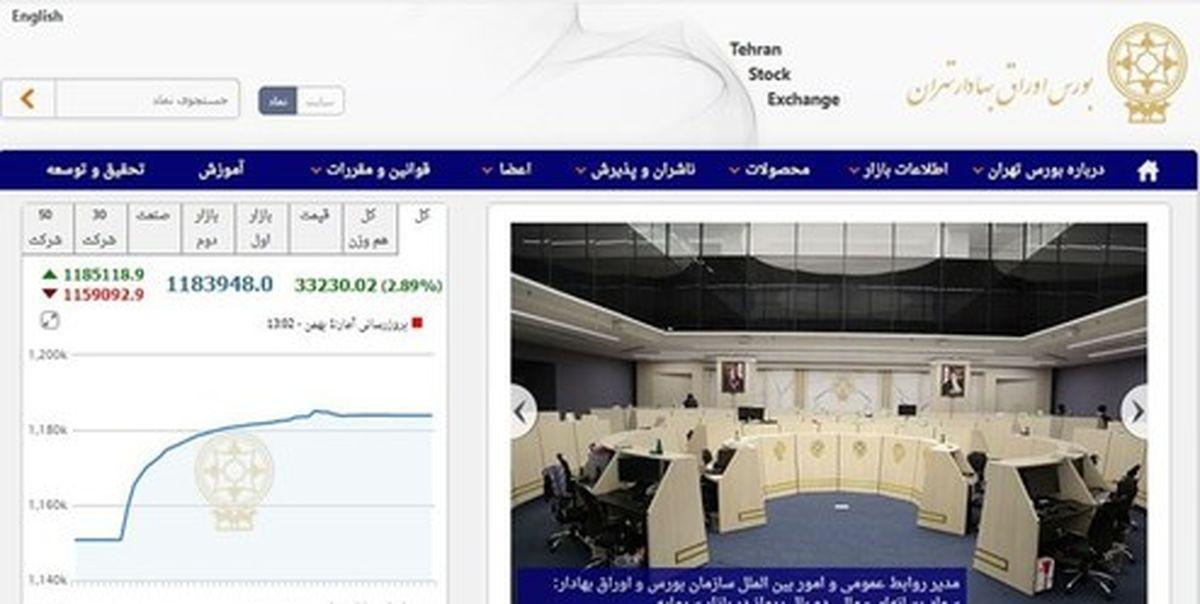 رشد ۳۳ هزار و ۲۳۰ واحدی شاخص بورس تهران