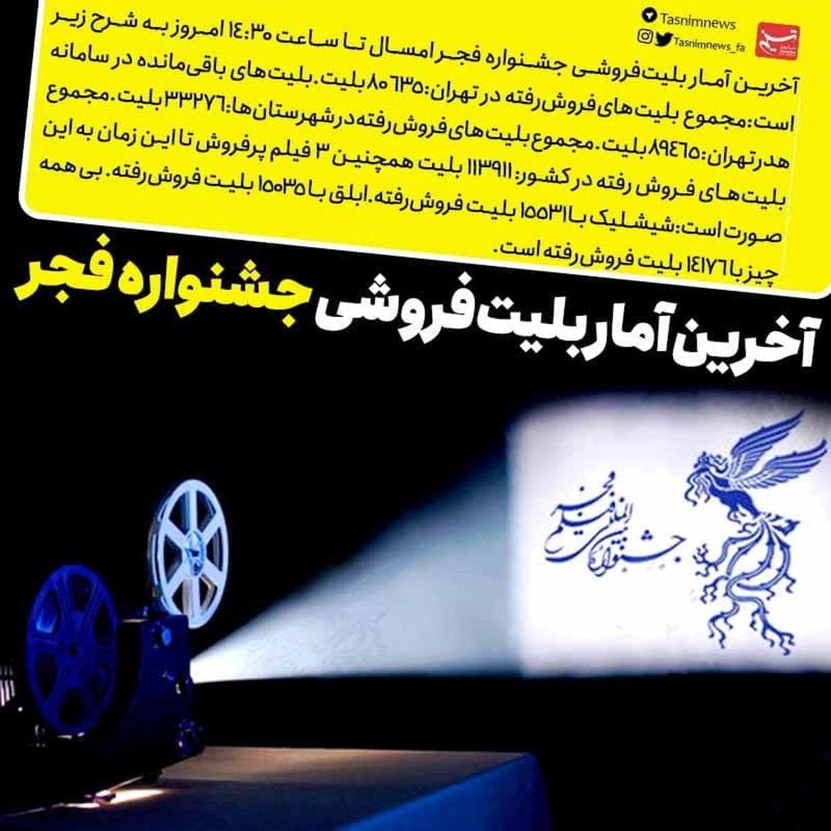 آخرین آمار بلیتفروشی جشنواره فجر