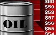 قیمت جهانی نفت به ۷۵ دلار نزدیک شد