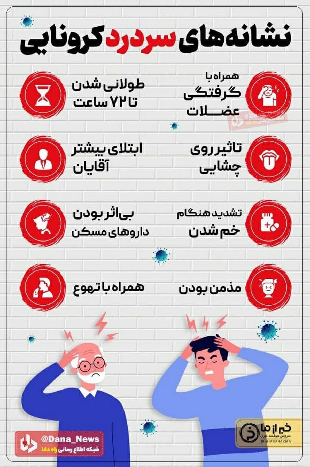 نشانههای سردرد کرونایی چیست؟