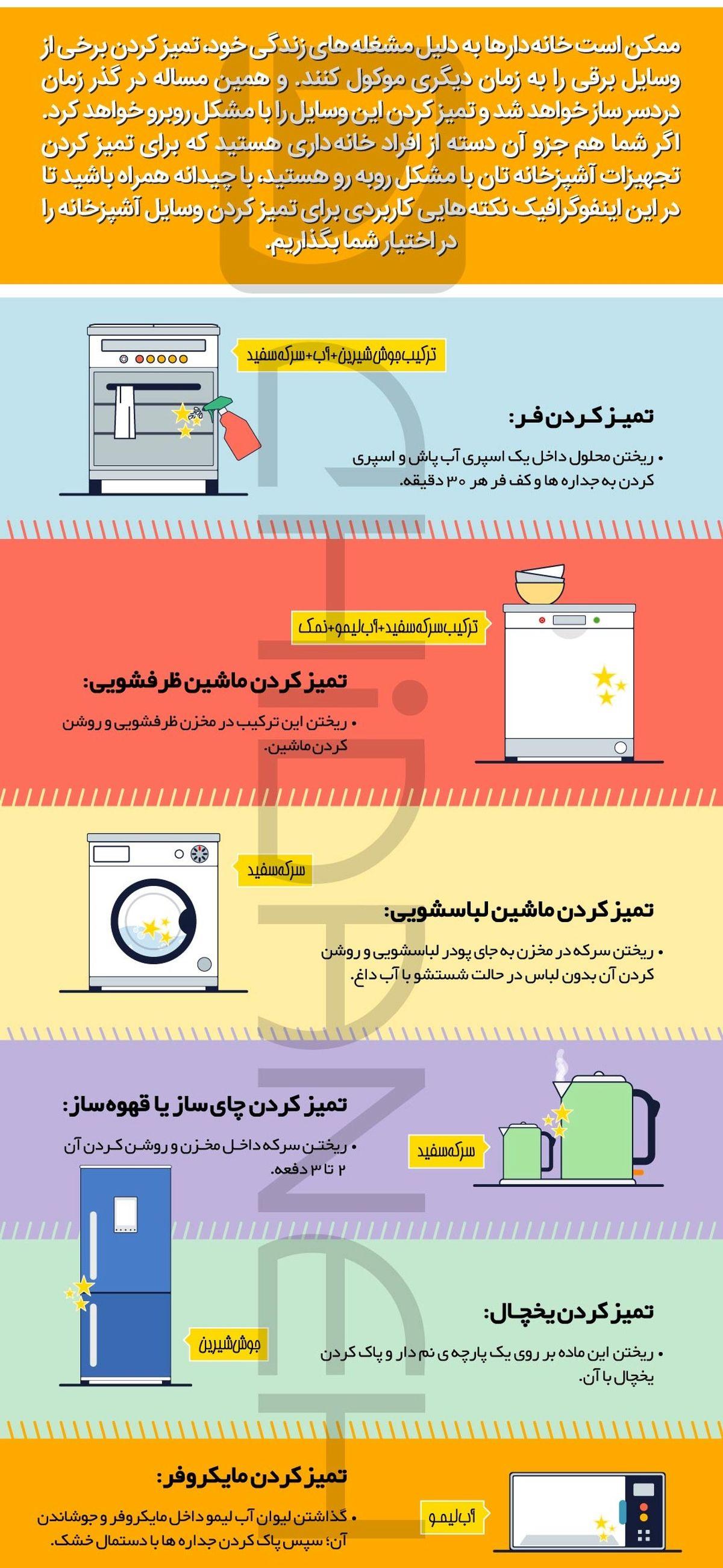 با مواد طبیعی وسایل خانه را برق بیندازید